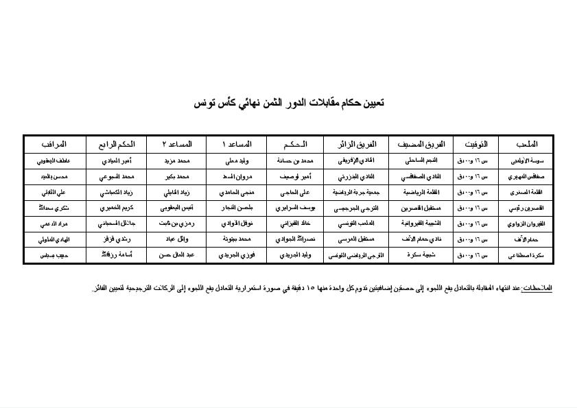 1l8ème coupe de tunisie - Désignation des Arbitres