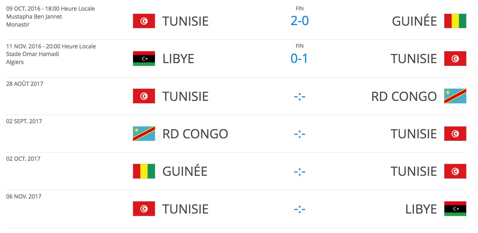 Calendrier Qualification Coupe Du Monde.Qualifications Coupe Du Monde Russie 2018 Libye Vs Tunisie