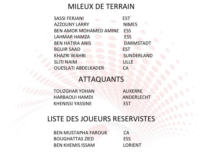 qualification cm 2018 match libye vs tunisie liste des convoqu s f d ration tunisienne de. Black Bedroom Furniture Sets. Home Design Ideas