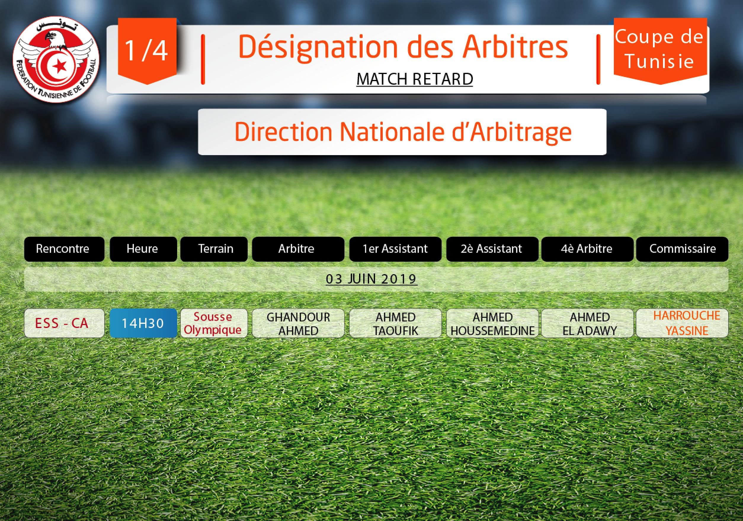 Designation Des Arbitres 1 4 Coupe De Tunisie Match Retard